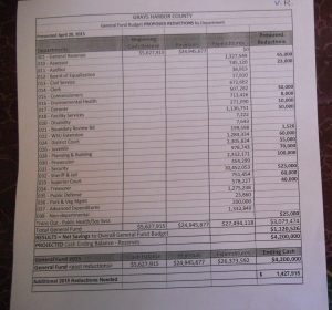Raines Budget Proposal